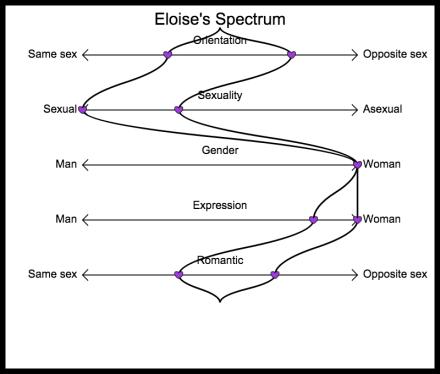 spectrum plotting!